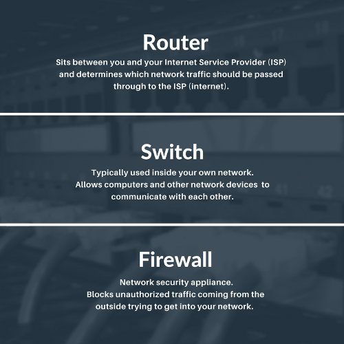 The Difference between Routers, Switches and Firewalls